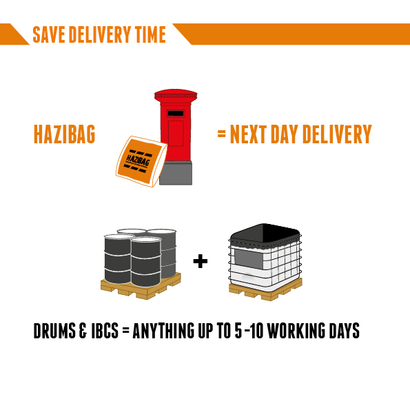 Hazibag saves delivery time on traditional containers